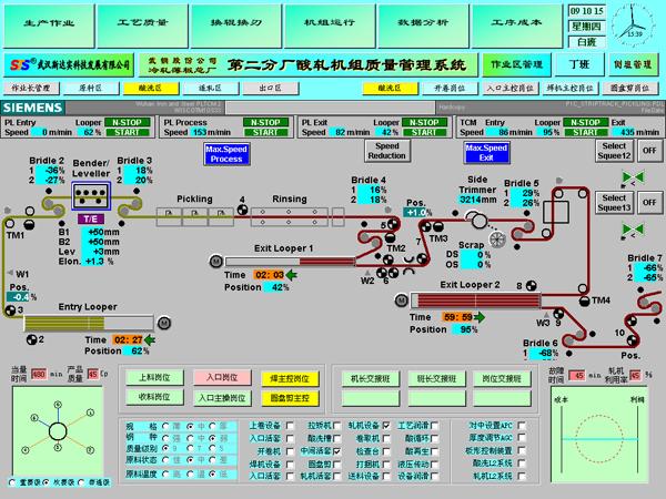 """""""面向冷轧生产过程的知识管理平台""""操作画面"""