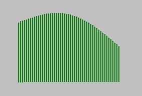 板型凸度与楔形函数符合