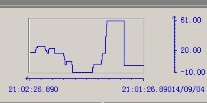 轧钢仿真软件中F1机架调整(SCL程序)